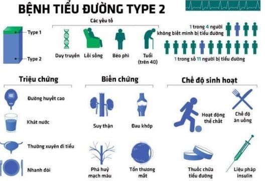benh-tieu-duong-tuyp-2