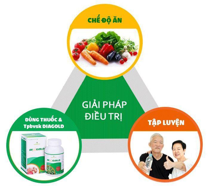 giải pháp điều trị tiểu đường
