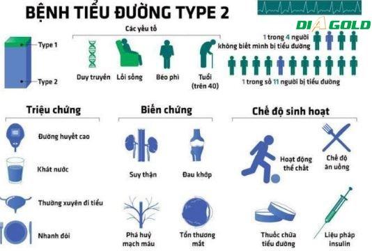 tiểu đường typ 2