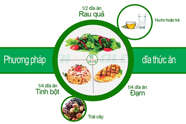 chế độ ăn uống khi bị tiểu đường